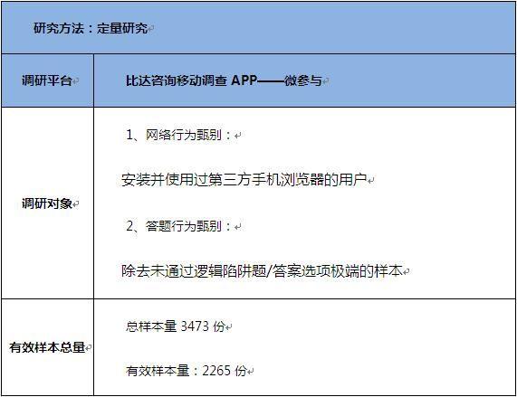 2015年第三季度中国手机浏览器市场研究报告