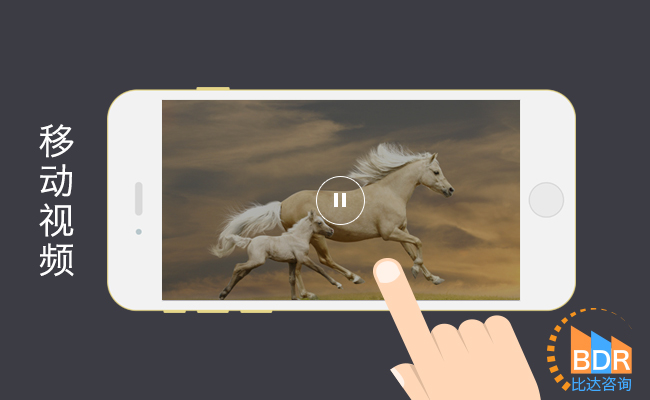 移动视频用户增长迅速