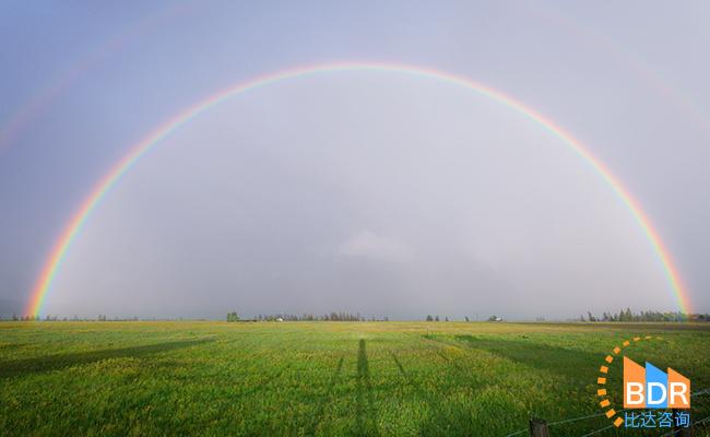 2017年第3季度天气类APP产品监测报告